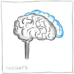 ic_Thoughts_300x300px_Colour-Text